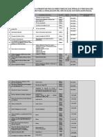 Ruta Entrega de Documentos Modelo Inicial