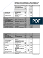 Ruta Entrega de Documentos Educacion Primaria