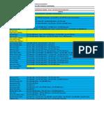 Lista Ramais Unidades Offshore (Atualização 04-07-2018)