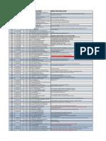 Base de Datos de Empresas Con Ofertas Laborales 2017