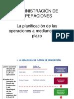 Tema 14 Planeacion Agregada