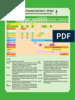 Jadwal_Imunisasi_IDAI2011.pdf