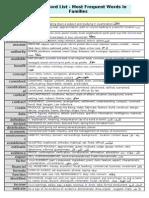 Common Word List