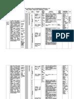 04. Matriz general para la Programación Curricular con el uso manuel del docente 2016..doc