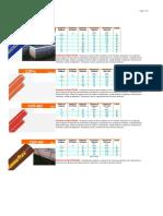 Catálogo General Kanaflex-tecnifajas