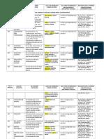 Analisis Codigo Penal Guatemalteco