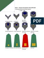 Aggressor Army – Maneuver Enemy (Pre-OPFOR) Rank Insignias