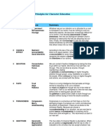Principles for Character Education.docx