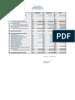 Laporan Keuangan Per Desember 2016