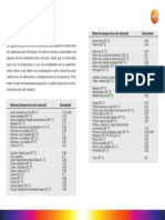 Emissivity-table-ES.pdf