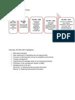 ISO 9001 Comparison