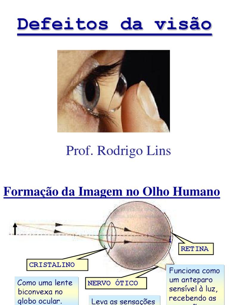 6e9b5b80aa Defeitos Da Visao e Instrumentos Opticos para o Enem