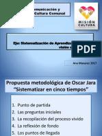 Sistematización Oscar Jara