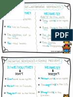 ANOTACIONES-SIMPLE-PRESENT.pdf
