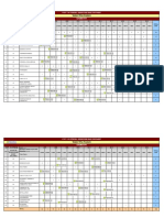 Chemistry KVPY Analysis SA 2007-2016