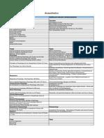 NZRDA textbook + courses