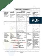 tabala resumen infectologia ENARM