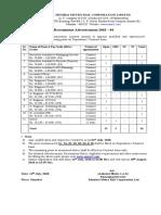 Mmrcl Advt. 2018- 04
