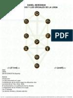 Trazado-Los-Oficios-y-Los-Oficiales-de-La-Logia.pdf
