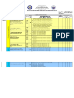 Ipcrf Sapon 17-18