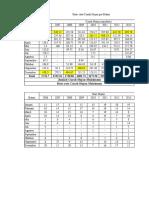 Perhitungan SPT