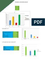 Graficos de La Encuesta de 4to