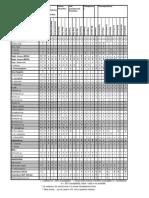 Antibiotics1.pdf
