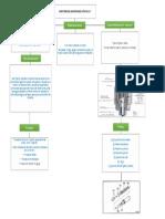 Mapa de Inyectores Diesel