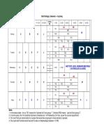slotting pattern Jan 2018.pdf