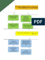 Articulacion Institucion y Sectorial