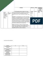 Planificaciones y Listas de Cotejo Listas.