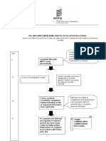 Uniformed Domain Name Dispute Resolution Flowchart
