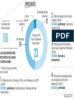 Procesos Uribe 27jul