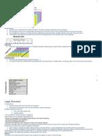 Enterprise Structures.pdf