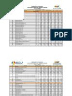 LISTA+DE+PRECIOS+ICCU+2018.pdf
