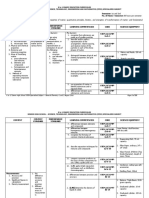 consumer chemistry syllabus pdf citation chemical compounds