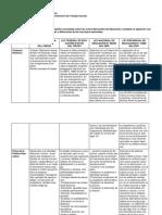 Trabajo Práctico N°1 Leyes nacionales.docx