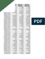 Sampling Distributions - Lesson 7 (Responses).pdf