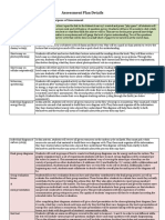 assessment plan details