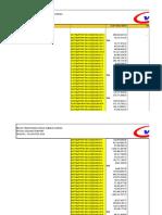 Bobot Prestasi VO 1-127 Mei 2015
