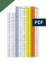 Data Struktur Karsam Jau
