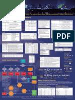 ATEX wallchart.pdf