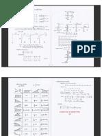 CSB _ Session 2 _ Rappel des méthodes de calcul de structures
