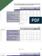 Roles Responsibilities Matrix