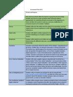 Assessment Plan Unit 1