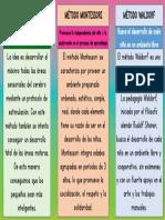 PEDAGOGÍAS-Doman-Montessori-Waldorf.pdf