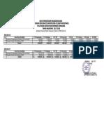 BIAYA_PENDIDIKAN_TA._2017-2018.pdf