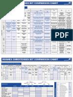 2005 - HCC Bit Selector Chart.pdf