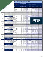Plano de Estudos - MPU (TÉC ADM) - Tam Ofício.docx