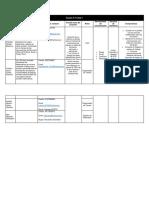 Wiki Fase Organizativa